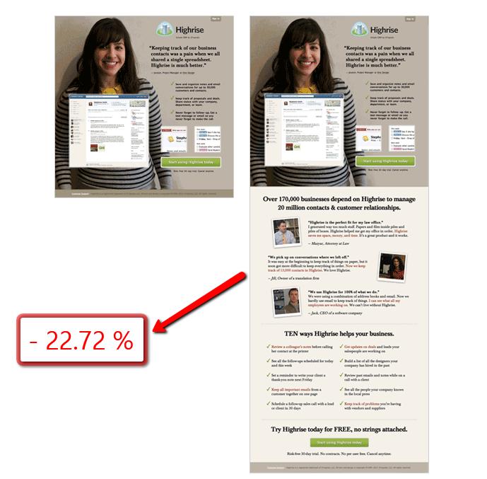 landing page lunga aumento conversioni ecommerce