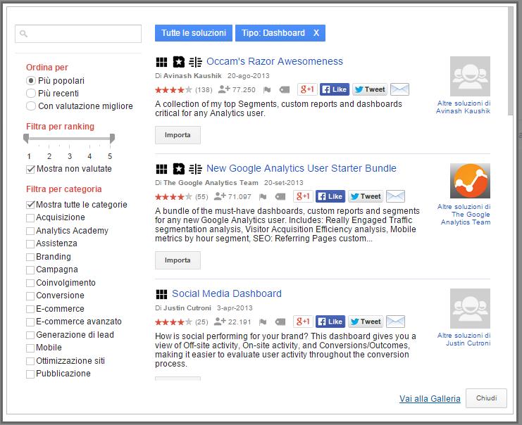 dashboard analytics importa da gallery