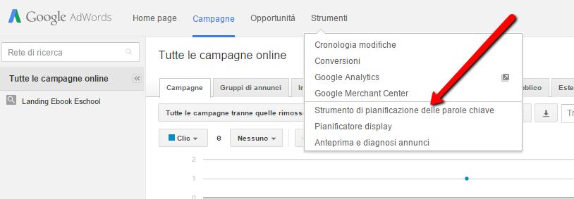 Strumento parole chiavi google adwords интернет-реклама - это