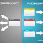 Personalizzazione Ecommerce: Come Vendere One-to-One con il Marketing Automation