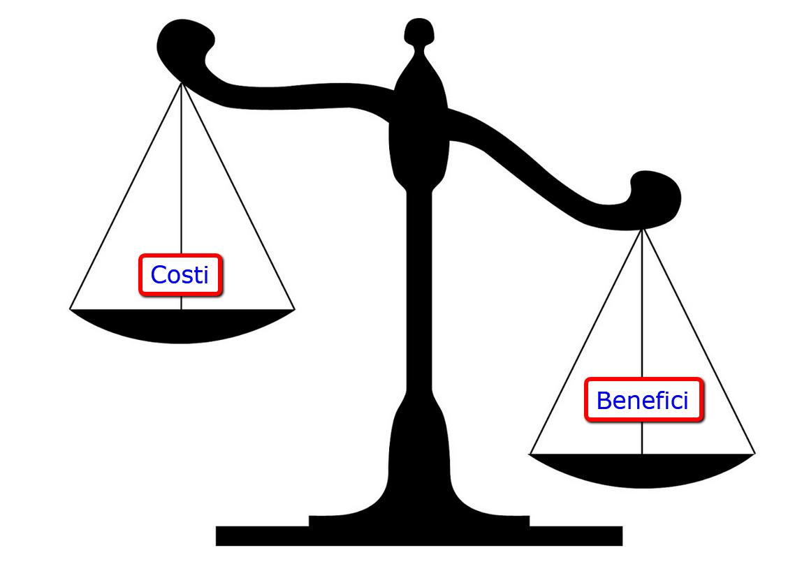 costi_benefici