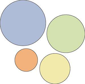 legge di gerarchia visuale