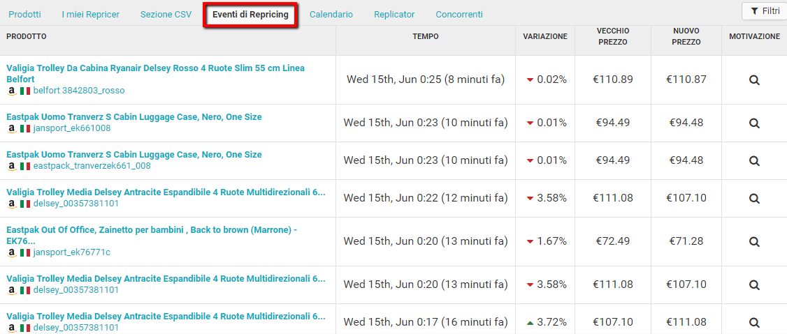 xsellco_eventi_repricing_real_time