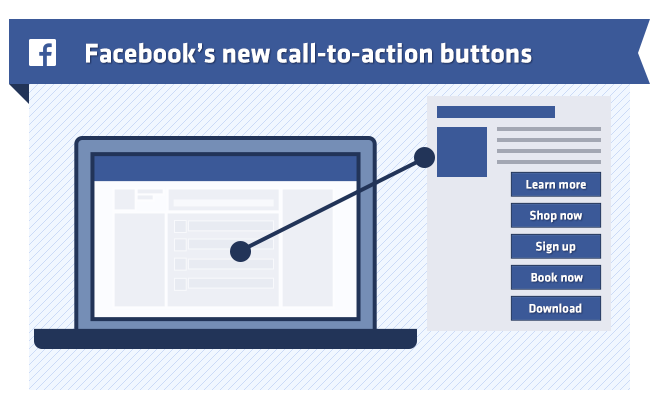 Shop now di Facebook-call-to-action-buttons-image
