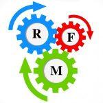 Come segmentare gli utenti con la matrice RFM