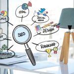 KPI SEO eCommerce: da dove iniziare?