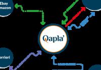 Controllo completo delle spedizioni Ecommerce con Qaplà: intervista a Roberto Fumarola