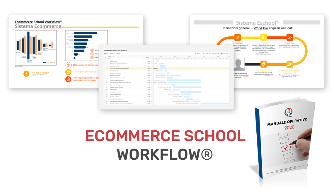 ecommerce school workflow
